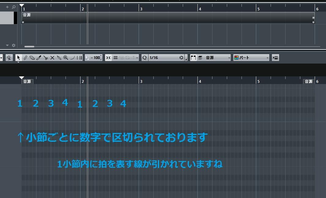 4/4ピアノロールCubase