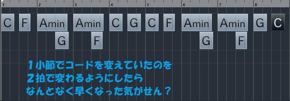 ダイアトニックコードだけのコード進行(2拍でチェンジ版)